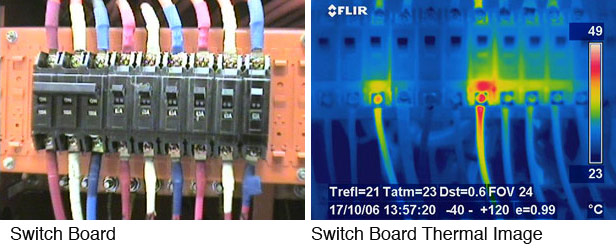 Electrical Thermal Imaging – Switchboard, with and without infrared technology